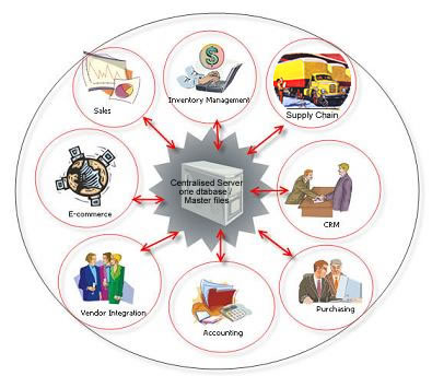 ERP_Circle.jpg